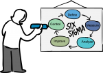 Six Sigma freehand drawings