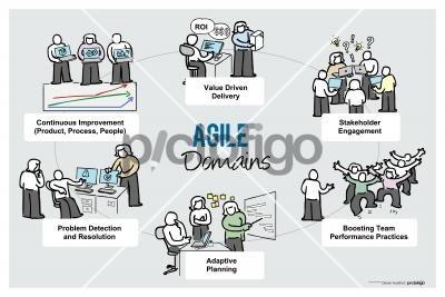 Agile DomainsFreehand Image