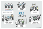 Agile Domains freehand drawings