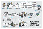Online Frieght Forwarding Business Model freehand drawings