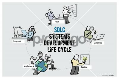 Systems Development Life CycleFreehand Image