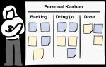 download free Kanban image
