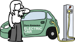 Electric Car freehand drawings