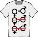 Gender equality freehand drawings