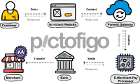 Web PaymentFreehand Image