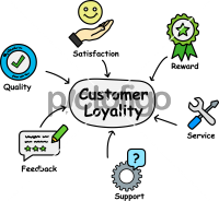 Customer LoyaltyFreehand Image