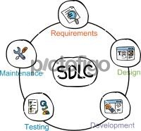 SDLCFreehand Image