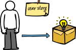 User Story freehand drawings
