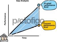 gap analysis, gap, analysisFreehand Image