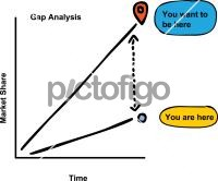 Gap AnalysisFreehand Image