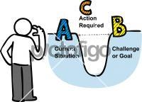 Gap AnalysisFreehand Image