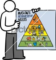 Maslow's hierarchy of needsFreehand Image