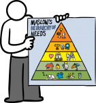 Maslow's hierarchy of needs freehand drawings