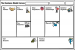 business model canvas freehand drawings