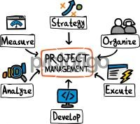 Project ManagementFreehand Image
